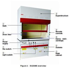 steel lab fume hood production|steel lab fume hoods| steel lab fume hood manufacturer|